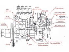 """ТНВД 4PL BQ-2000 для двигателей УП """"ММЗ"""" (шлицевая втулка)"""